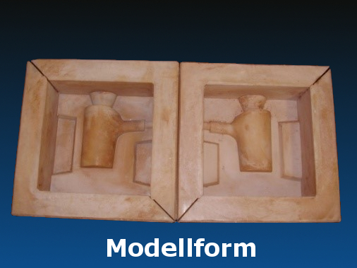 Modellform